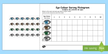 Eye Colour Survey Pictogram Activity Sheet English/Spanish - eye colour, pictogram, ourselves, all about me, survey, numeracy, graphs, oursleves, ourselvs, numra