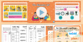 PlanIt English Y1 Term 3B W1: 'ph' and 'wh' Spelling Pack - Spellings Year 1, Term 3B, W1, digraph, consonant, ph, wh