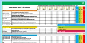 Digital Competence Framework Year 4 Assessment Tracker - DCF, Digital Competence, Year 4, Assessment Tracker,Dcf,Welsh