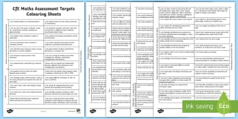 CfE Second Level Numeracy and Maths Assessment Tracker Colouring Pages - CfE Second Level Numeracy and Maths Assessment Tracker Colouring Pages   - scottish, scotalnd, scotl