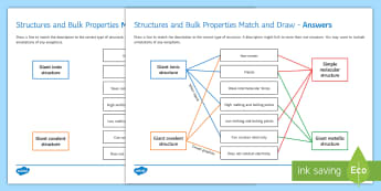 Structures and Bulk Properties Match and Draw - Match and Draw, gcse, chemistry, bulk properties, bonding, covalent bonding, ionic bonding, giant st, starter activity