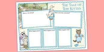 Beatrix Potter - The Tale of Tom Kitten Book Review Writing Frame - beatrix potter, tom kitten