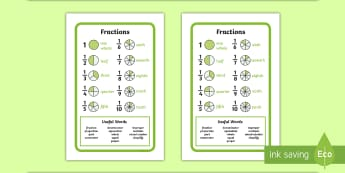 IKEA Tolsby Fractions Mat Prompt Frame - Fractions Mat - fractions mat, fraction, fractions, mat, writing mat, vocabulary, words, useful, dec