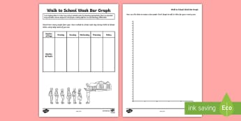 CfE Second Level Walk to School Week Bar Graph Activity Sheet - CfE Walk to School Week 2017 (15th-19th May) JRSO, Second Level, Walk to School Week, Bar Graph, inf