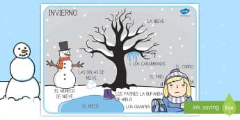 Tapiz de vocabulario: Escena de invierno - tapiz de vocabulario, vocabulario, invierno, invernal, escena, tapiz, frío, carámbano, nieve, hiel