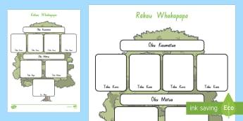 Rākau Whakapapa Write Up Worksheet