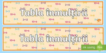 Tabla înmulțirii Banner - matematică, decor cu folos, decorul clasei, înmulțiri, înmulțire,Romanian
