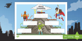 Superhero Themed Story Mountain Activity Sheet - Story Mountain, worksheet, plan, story plan, beginning, middle, end, opening, problem, resoultion, e
