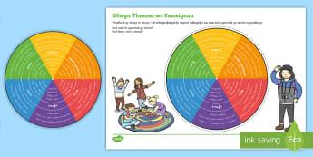 Olwyn Thesawrws Emosiynau - Grid, Geiriau, Olwyn, Emosiynau, Teimladau, Word., Grid, Thesaurus, Emotions, wheel, Feelings, ,Wels
