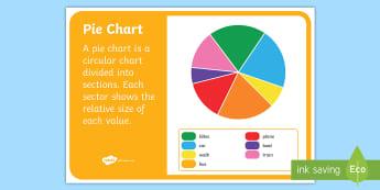 Pie Chart Display Poster - NZ Statistics (Back to School), pie charts, data handling