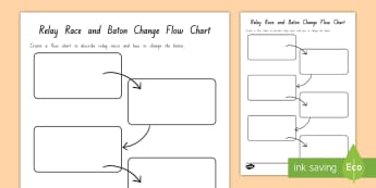 Year 5 and 6 Chapter Chat Week 2 Relay and Baton Change Flowchart Activity to Support Teaching On Patina by Jason Reynolds - chapter chat, reading, literacy, year 5, year 6, patina, jason reynolds