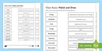 Wave Basics Match and Draw - Match and Draw, physics, waves, wave, parts of wave, wavelength, amplitude, frequency, hertz, hz, lo, starter activity