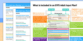 EYFS Seaside-Themed Adult Input Planning and Resource Pack Overview