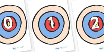 Numbers 0-100 on Targets - 0-100, foundation stage numeracy, Number recognition, Number flashcards, counting, number frieze, Display numbers, number posters