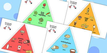 Make Your Own 3D Food Groups Pyramid - food group, pyramid, 3d