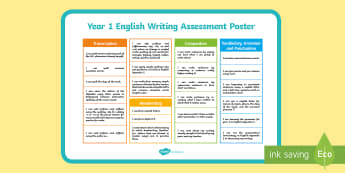 Year 1 English Assessment Display Poster - assessment, poster , english assessemnt, sats, english assessmnet, assesment, literacy, writing, tra