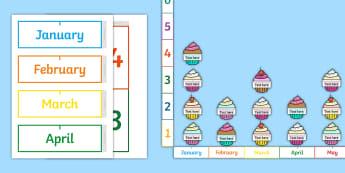 Pictogram Class Birthday Display Pack  - birthday, pictogram, data, analysis, graph, graphs