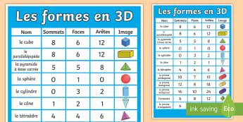 Posters d'affichage : Les propriétés des formes en 3D - Propriétés des formes en 3D - formes, poster, 3d, 3D Shapes Properties Display Poster - shapes, 3D