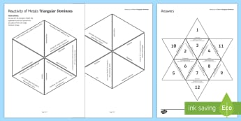 Reactivity of Metals HT Tarsia Triangular Dominoes - Tarsia, gcse, chemistry, reduction, oxidation, hydrogen, carbon, potassium, reactivity series, metal, plenary activity
