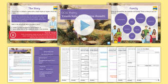 Introductory GCSE Poetry Lesson Pack to Support Teaching on 'Cousin Kate' by Christina Rossetti - GCSE English Literature, Conflict cluster, edexcel poetry, Poetry Exploration, Exam Practice,poetry