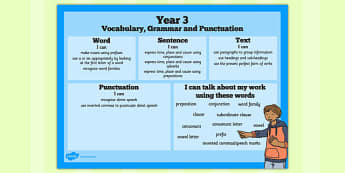 Year 3 Vocabulary, Grammar and Punctuation Word Mat - word mat