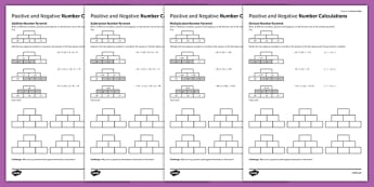 KS3_KS4 Maths Student Led Practice Sheets Positive and Negative Number Calculations - maths, KS3, KS4, GCSE, worksheet, practise, independent, growth mindset, positive numbers, negative numbers, calculation, addition, subtraction, multiplication, div