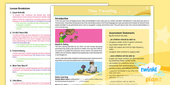PlanIt - French Year 5 - Time Travelling Planning Overview - french, languages, grammar, counting, history, dates