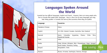 Languages Spoken Around The World - Canadian Multiculturalism Day Resources