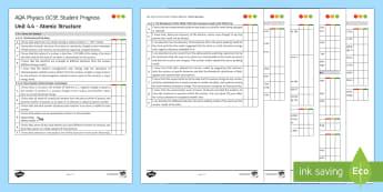 AQA Physics Unit 4.4 Atomic Structure Student Progress Sheet - Student Progress Sheets, AQA, RAG sheet, Unit 4.4 Atomic Structure