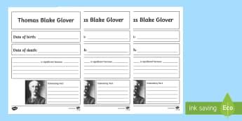 Thomas Blake Glover Significant Individual Writing Frames - Scottish significant individual, Japan, Scotland, Scottish samurai, Aberdeen, Fraserburgh, Nagasaki,