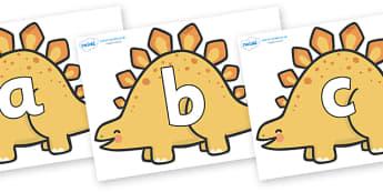 Phoneme Set on Stegosarus Dinosaurs - Phoneme set, phonemes, phoneme, Letters and Sounds, DfES, display, Phase 1, Phase 2, Phase 3, Phase 5, Foundation, Literacy