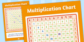 Large Multiplication Chart Poster - multiplication, chart, poster