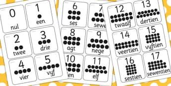 Afrikaans 0-20 Nommer Flitskaarte - flitskaarte, nommers