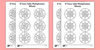 8 Times Table Multiplication Wheels Activity Sheet Pack - times table, multiplication wheel, multiply, activity sheet, worksheet, 8