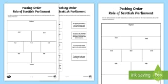 Pecking Order Role of the Scottish Parliament Activity Sheet - Politics, Holyrood, Government, Diamonds 9, Listening and Talking,Scottish