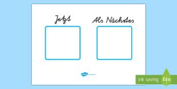 Jetzt, Als nächstes: Übergangs und Lernhilfe Poster für die Klassenraumgestaltung - Jetzt, Als nächstes: Übergangs-und Lernhilfe Poster für die Klassenraumgestaltung, Lernhilfe, Vis