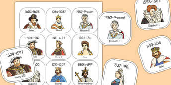 Significant British Monarchs Timeline Ordering Activity - monarch
