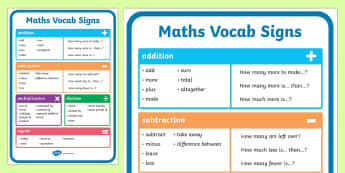 Maths Vocab Signs Large Display Poster - maths vocab, maths, mathematics, vocabulary, signs, display, poster, display posters
