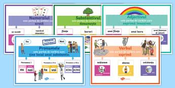 Părțile de vorbire Pachet cu planșe - Display Resources Romania,Romanian