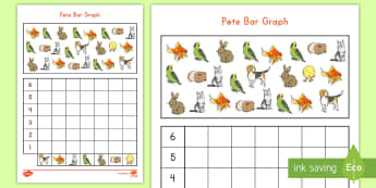 Pets Bar Graph Activity Sheet - pets, animals, bar graph, data, measurement and data, Worksheet