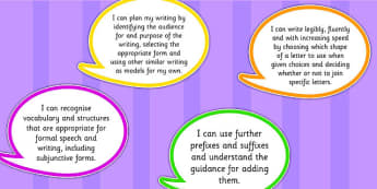 2014 Curriculum UKS2 Years 5 and 6 Writing Assessment I Can Speech
