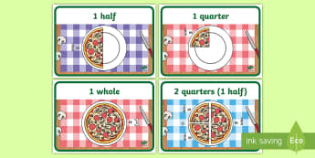 KS1 Quarters, Halves and Thirds Pizza Display Posters - fractions, equivalent fractions, fractions of objects, 1/4, 1/3, 1/2, half,