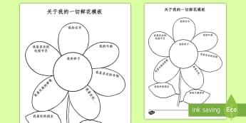 关于我 - 鲜花模板写作练习 - 我们自己,我自己,自我介绍,写作练习