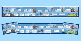 The Vikings in Ireland Display Timeline