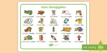 Aztec Hieroglyphics  Word Map