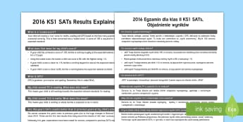 KS1 SATs Results Explained Adult Guidance English/Polish - KS1 SATs, scaled score, average, expected level, maths, writing, reading, combined, GPS, SPaG, Year