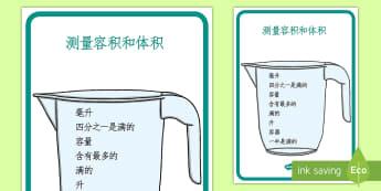 容积和体积测量词汇海报 - 测量溶剂,测量体积,展示海报