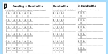 Ordering and Counting in Hundredths Differentiated Activity Sheets - fractions, hundredths, counting in hundredths, fraction sequences, fractions sequences, number seque