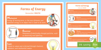 Forms of Energy Display Poster - mnemonic, MELTS, kinetic, thermal, science, light, sound, waves