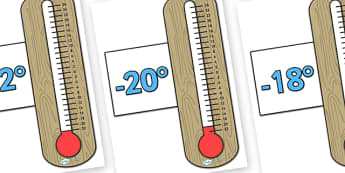 Numbers (on Thermometers) - numbers, numeracy, Maths, Math, number, display, on thermometers, thermometers
